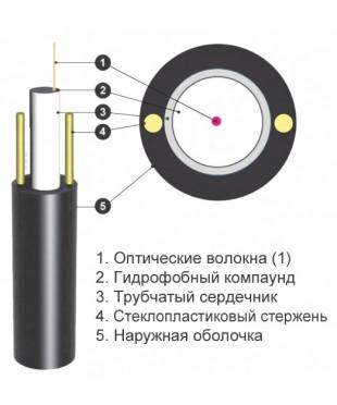 Оптический кабель ОЦПс-1А1(1х2)-1,0кН