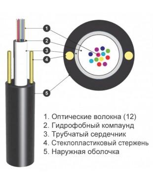 Оптический кабель ОЦПс-12А1(1х12)-1,0