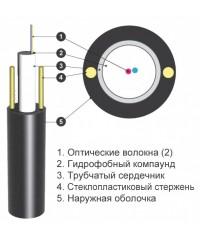 Кабель ОЦПс-2А1(1х2)-1,0