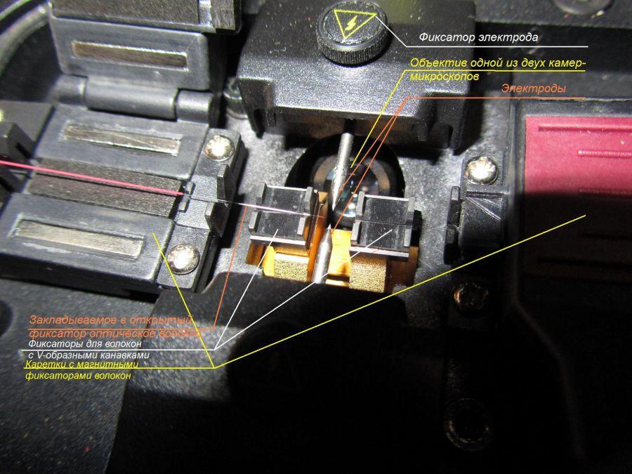Сварка оптических волокон: сварочные аппараты и скалыватели, механическое и сварное сращивание, отмеривание и укладка волокон