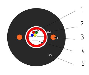Оптический кабель ОКТ-ДС